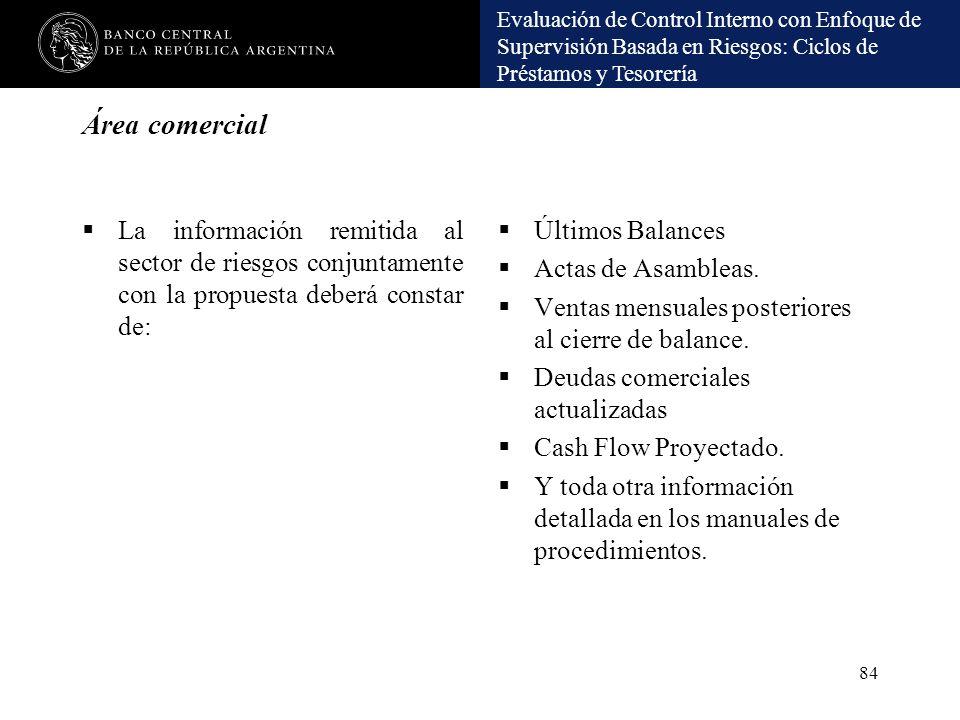 Evaluación de Control Interno con Enfoque de Supervisión Basada en Riesgos: Ciclos de Préstamos y Tesorería Área comercial La información remitida al