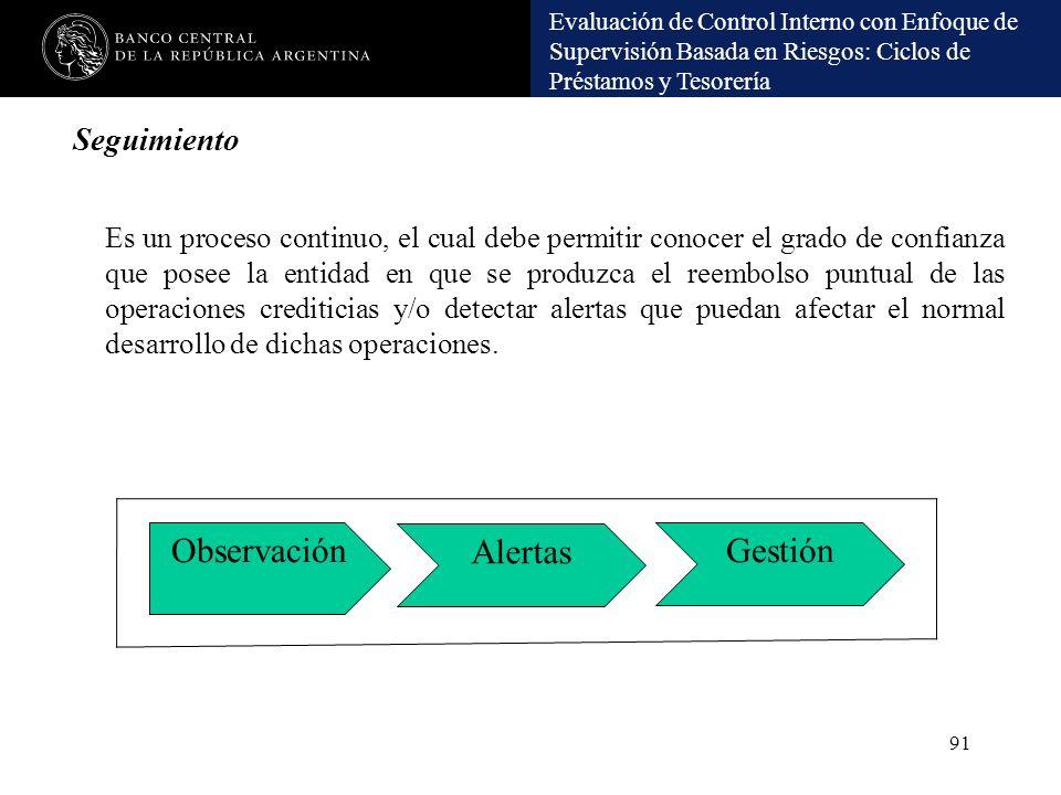 Evaluación de Control Interno con Enfoque de Supervisión Basada en Riesgos: Ciclos de Préstamos y Tesorería Seguimiento Es un proceso continuo, el cua