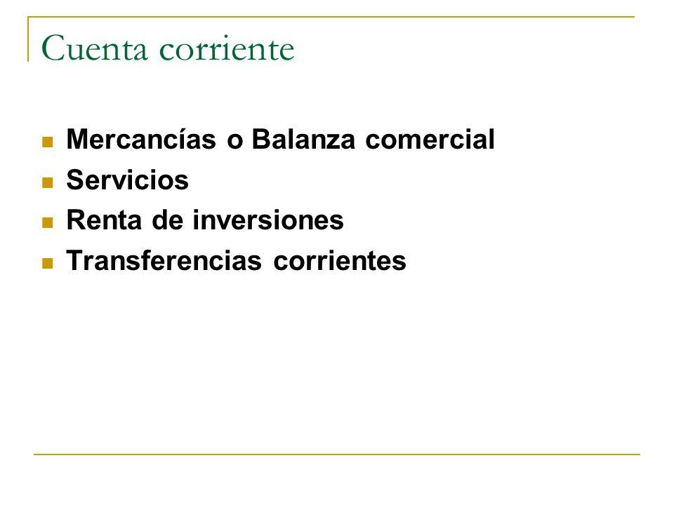 Cuenta corriente Mercancías o Balanza comercial Servicios Renta de inversiones Transferencias corrientes