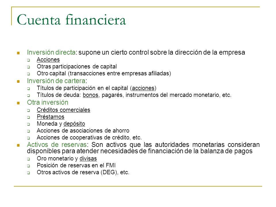 Cuenta financiera Inversión directa: supone un cierto control sobre la dirección de la empresa Acciones Otras participaciones de capital Otro capital