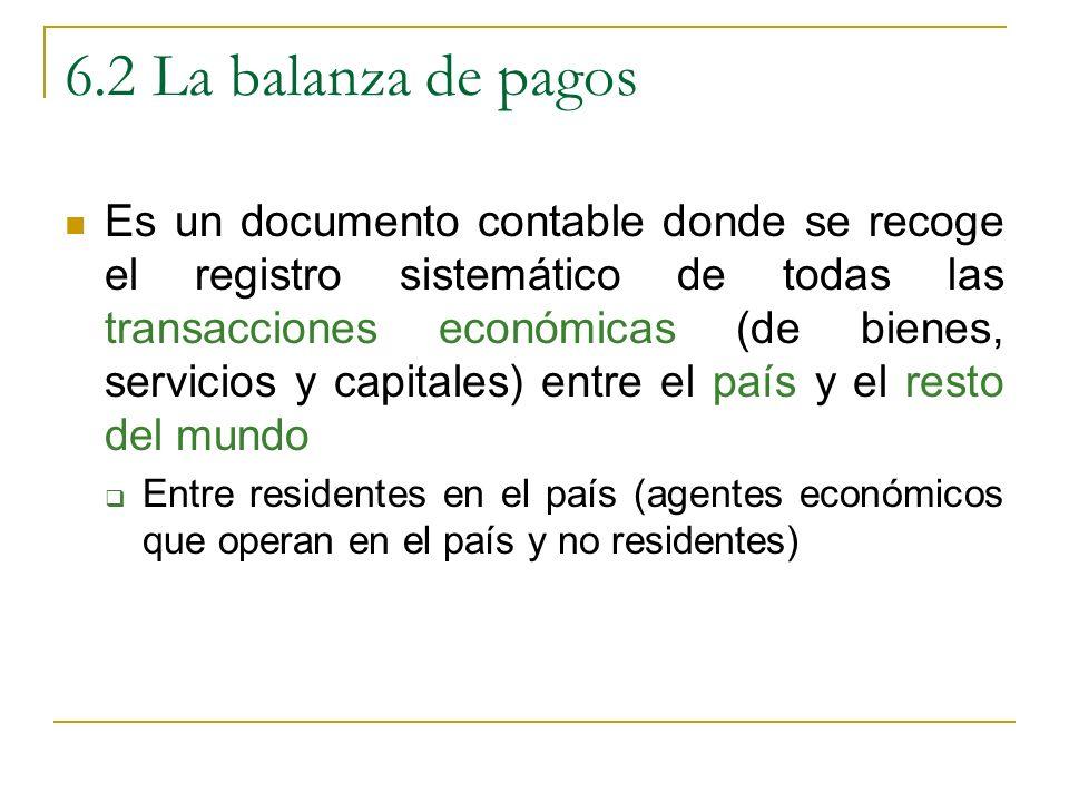 6.2 La balanza de pagos Es un documento contable donde se recoge el registro sistemático de todas las transacciones económicas (de bienes, servicios y