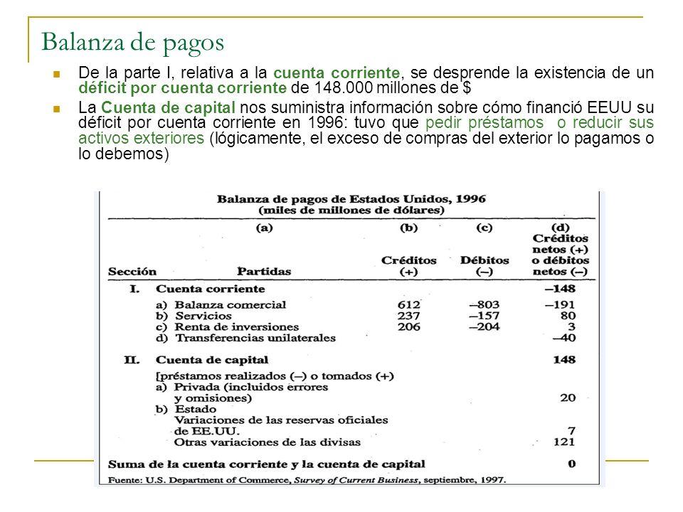 Balanza de pagos De la parte I, relativa a la cuenta corriente, se desprende la existencia de un déficit por cuenta corriente de 148.000 millones de $