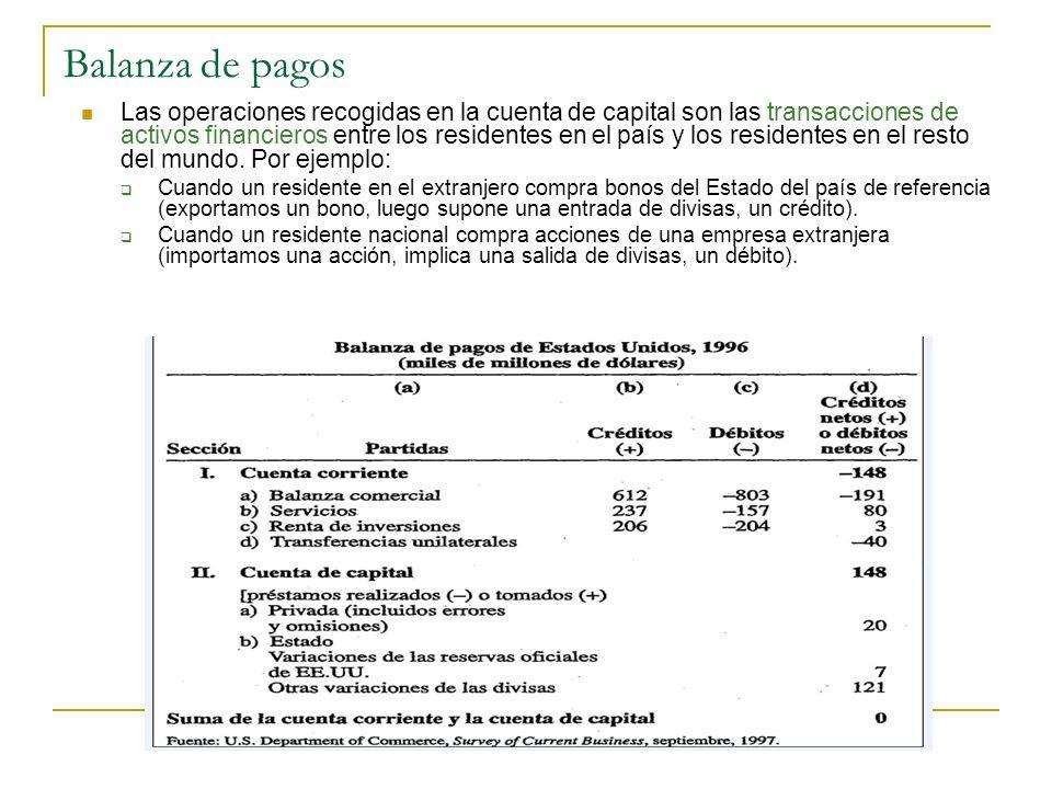 Balanza de pagos Las operaciones recogidas en la cuenta de capital son las transacciones de activos financieros entre los residentes en el país y los