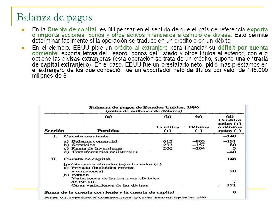 Balanza de pagos En la Cuenta de capital, es útil pensar en el sentido de que el país de referencia exporta o importa acciones, bonos y otros activos