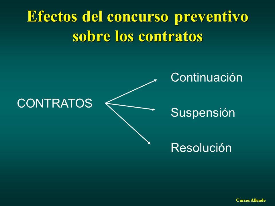 Cursos Allende Efectos del concurso preventivo sobre los contratos Continuación Suspensión Resolución CONTRATOS
