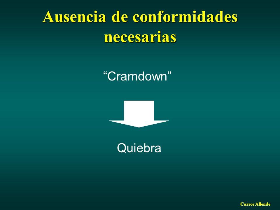 Cursos Allende Ausencia de conformidades necesarias Cramdown Quiebra