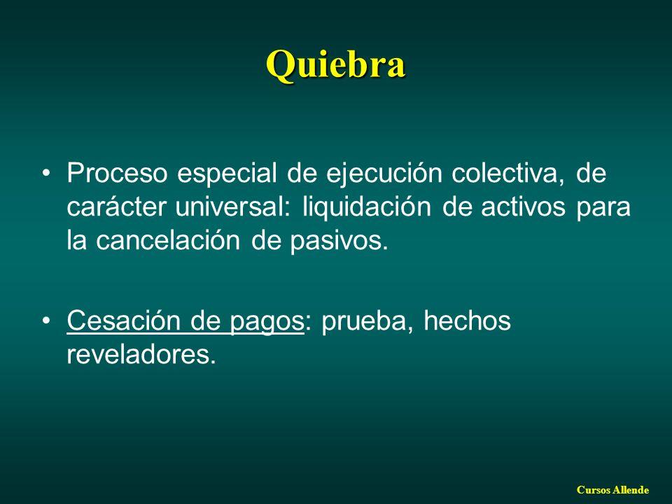 Cursos Allende Quiebra Proceso especial de ejecución colectiva, de carácter universal: liquidación de activos para la cancelación de pasivos. Cesación