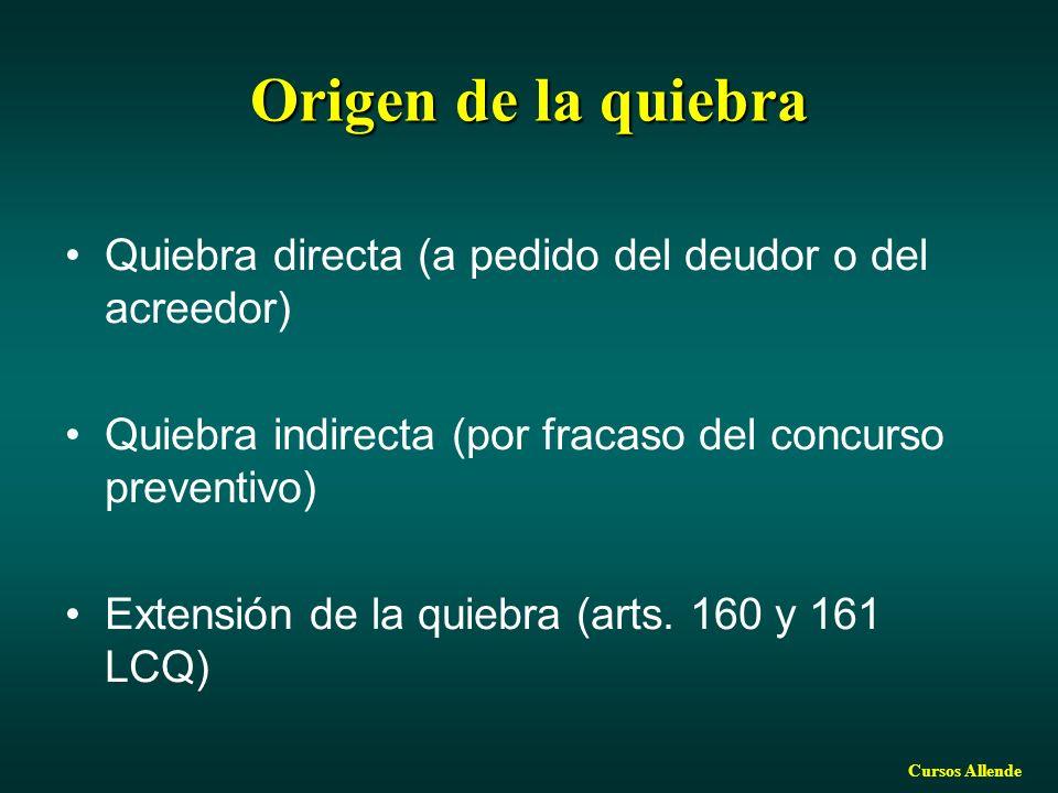 Cursos Allende Origen de la quiebra Quiebra directa (a pedido del deudor o del acreedor) Quiebra indirecta (por fracaso del concurso preventivo) Extensión de la quiebra (arts.