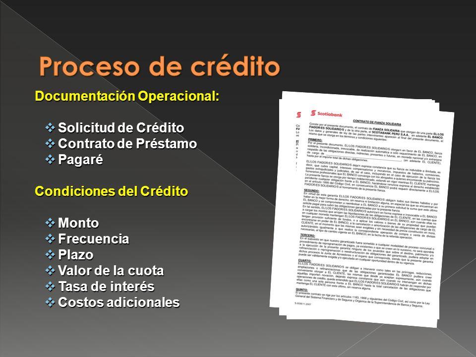 Documentación Operacional: Solicitud de Crédito Solicitud de Crédito Contrato de Préstamo Contrato de Préstamo Pagaré Pagaré Condiciones del Crédito Monto Monto Frecuencia Frecuencia Plazo Plazo Valor de la cuota Valor de la cuota Tasa de interés Tasa de interés Costos adicionales Costos adicionales