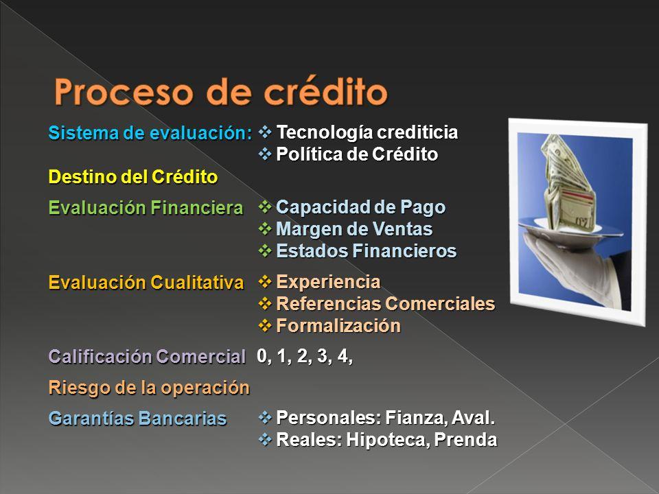 Sistema de evaluación: Destino del Crédito Evaluación Financiera Evaluación Cualitativa Calificación Comercial Riesgo de la operación Garantías Bancarias Tecnología crediticia Tecnología crediticia Política de Crédito Política de Crédito Capacidad de Pago Capacidad de Pago Margen de Ventas Margen de Ventas Estados Financieros Estados Financieros Experiencia Experiencia Referencias Comerciales Referencias Comerciales Formalización Formalización 0, 1, 2, 3, 4, Personales: Fianza, Aval.