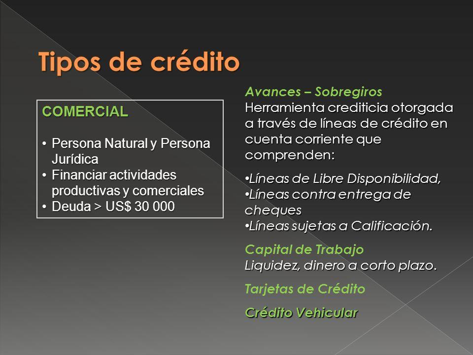 COMERCIAL Persona Natural y Persona JurídicaPersona Natural y Persona Jurídica Financiar actividades productivas y comercialesFinanciar actividades pr