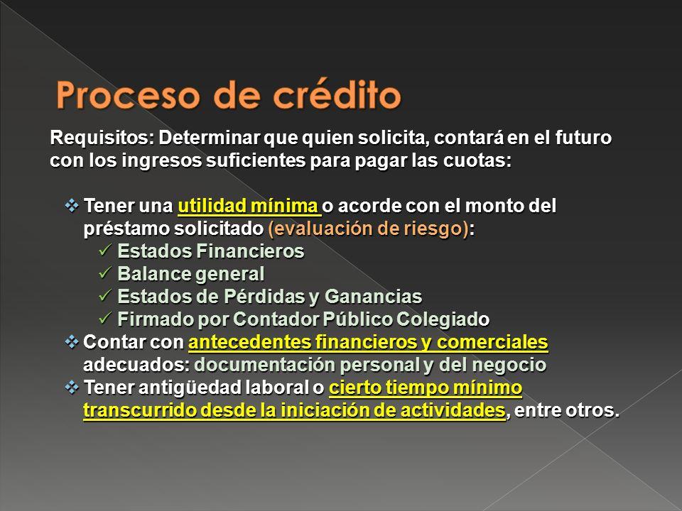 Personas naturales con negocio o jurídicas formalmente constituidas, del sector de la pequeña y mediana empresa, con R.U.C.