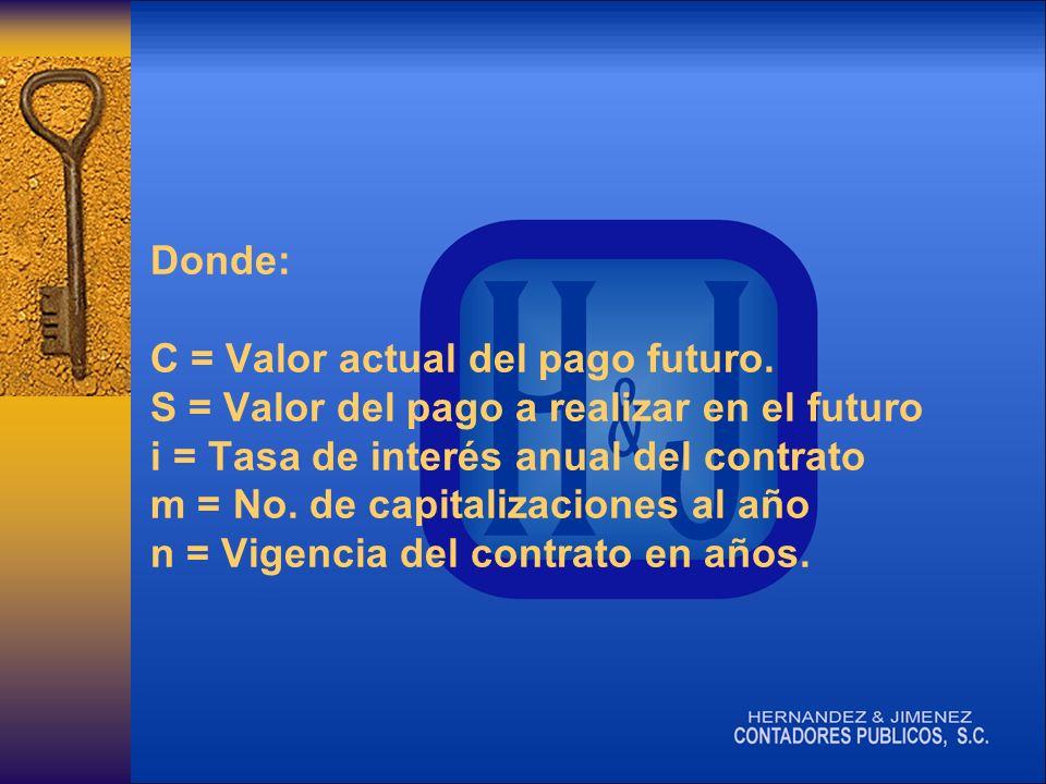 Donde: C = Valor actual del pago futuro.
