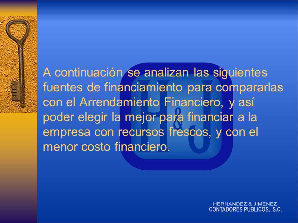 Análisis Cuantitativo, Costos y Gastos del Arrendamiento Financiero.