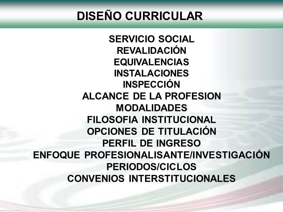 DISEÑO CURRICULAR SERVICIO SOCIAL REVALIDACIÓN EQUIVALENCIAS INSTALACIONES INSPECCIÓN ALCANCE DE LA PROFESION MODALIDADES FILOSOFIA INSTITUCIONAL OPCI