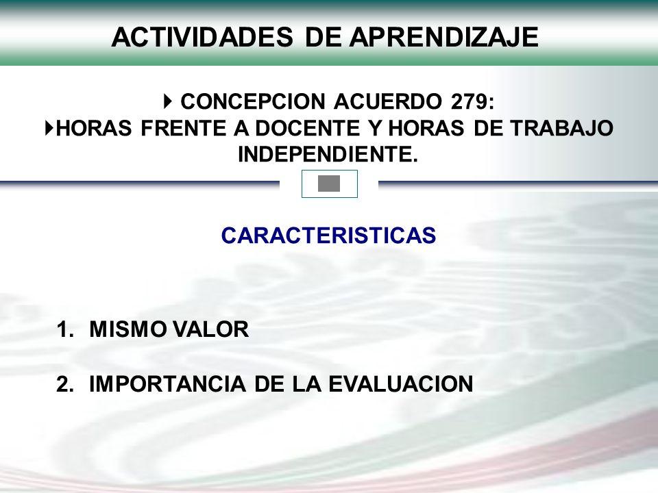 CONCEPCION ACUERDO 279: HORAS FRENTE A DOCENTE Y HORAS DE TRABAJO INDEPENDIENTE. ACTIVIDADES DE APRENDIZAJE 1.MISMO VALOR 2.IMPORTANCIA DE LA EVALUACI