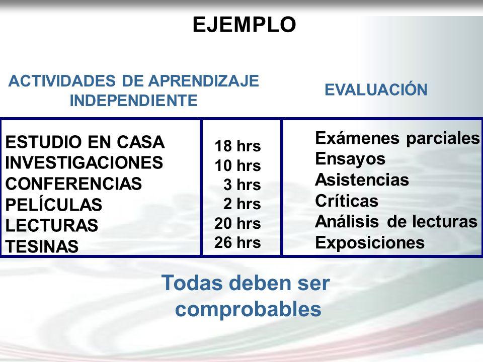 Todas deben ser comprobables EJEMPLO ACTIVIDADES DE APRENDIZAJE INDEPENDIENTE ESTUDIO EN CASA INVESTIGACIONES CONFERENCIAS PELÍCULAS LECTURAS TESINAS
