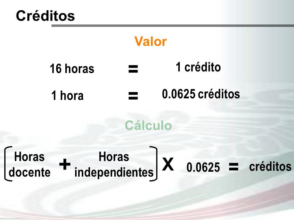 Créditos 16 horas Valor = 1 crédito 1 hora = 0.0625 créditos Cálculo Horas docente + Horas independientes X 0.0625 créditos =
