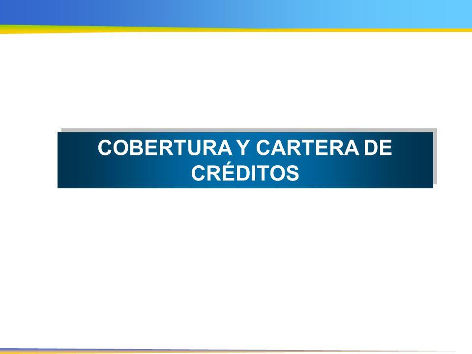 COBERTURA Y CARTERA DE CRÉDITOS