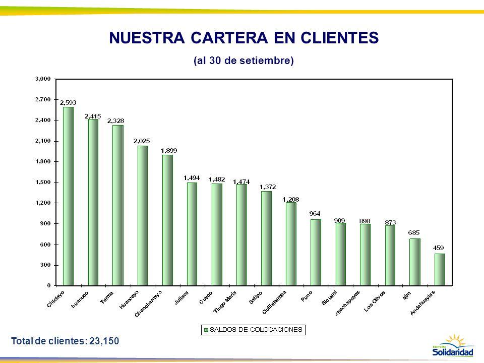 NUESTRA CARTERA EN CLIENTES (al 30 de setiembre) Total de clientes: 23,150