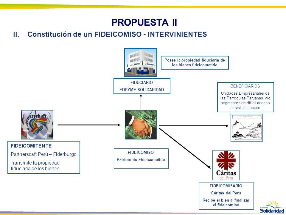 PROPUESTA II II.Constitución de un FIDEICOMISO - INTERVINIENTES BENEFICIARIOS Unidades Empresariales de las Parroquias Peruanas y/o segmentos de difíc