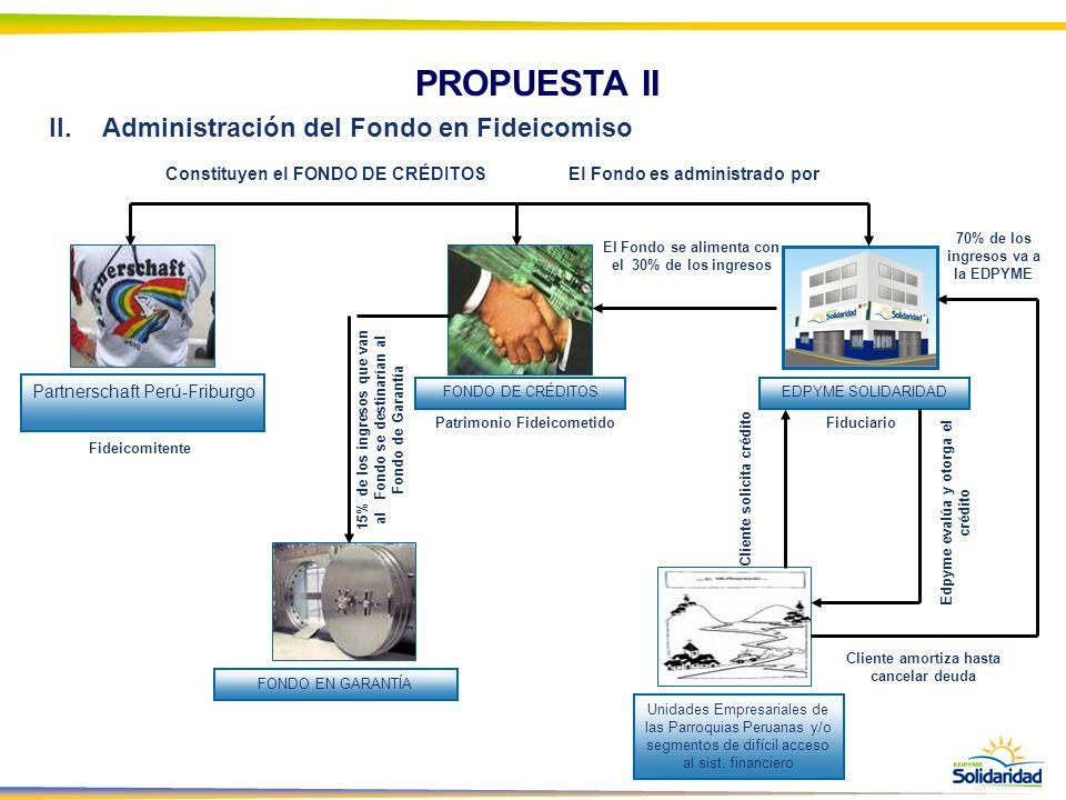 PROPUESTA II II.Administración del Fondo en Fideicomiso Unidades Empresariales de las Parroquias Peruanas y/o segmentos de difícil acceso al sist. fin