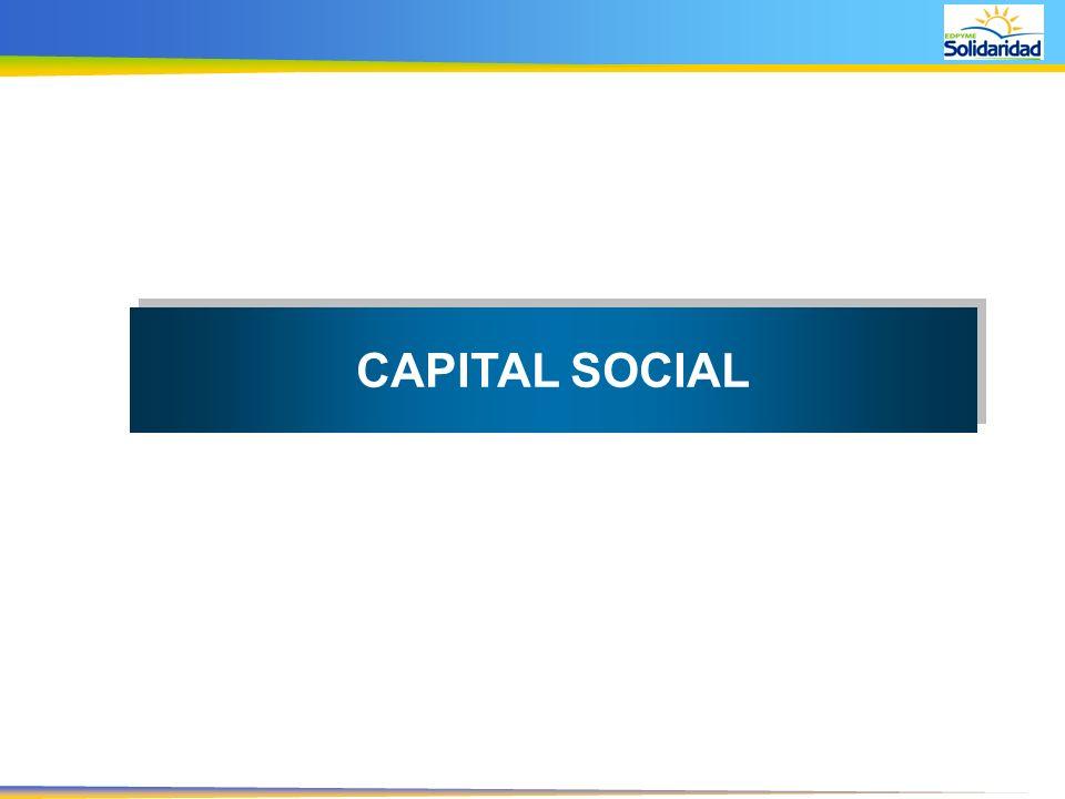 Capital Social de la EDPYME: S/.