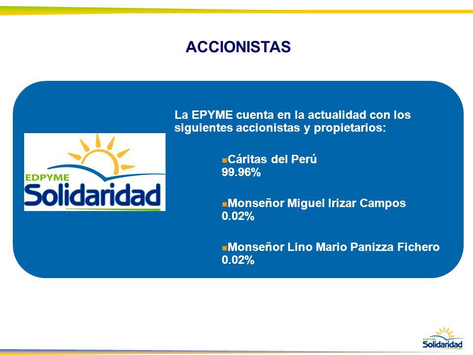 ACCIONISTAS La EPYME cuenta en la actualidad con los siguientes accionistas y propietarios: Cáritas del Perú 99.96% Monseñor Miguel Irizar Campos 0.02