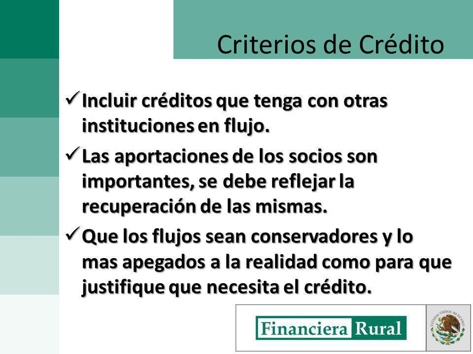 Incluir créditos que tenga con otras instituciones en flujo.
