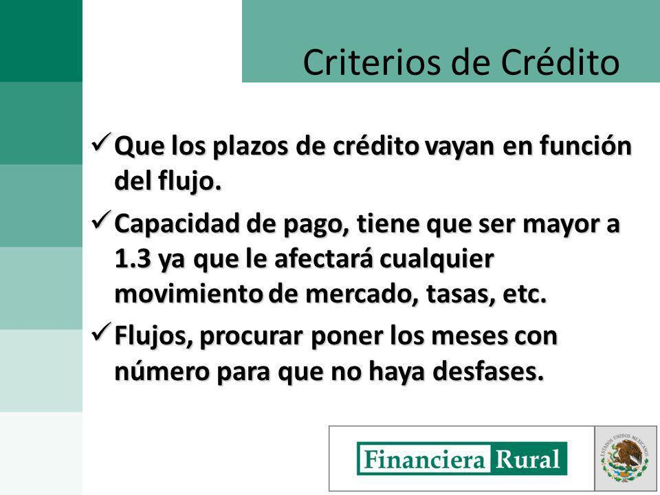 Que los plazos de crédito vayan en función del flujo.