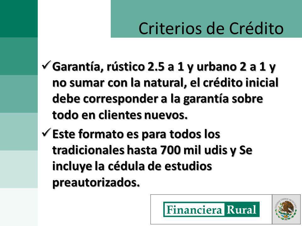 Garantía, rústico 2.5 a 1 y urbano 2 a 1 y no sumar con la natural, el crédito inicial debe corresponder a la garantía sobre todo en clientes nuevos.