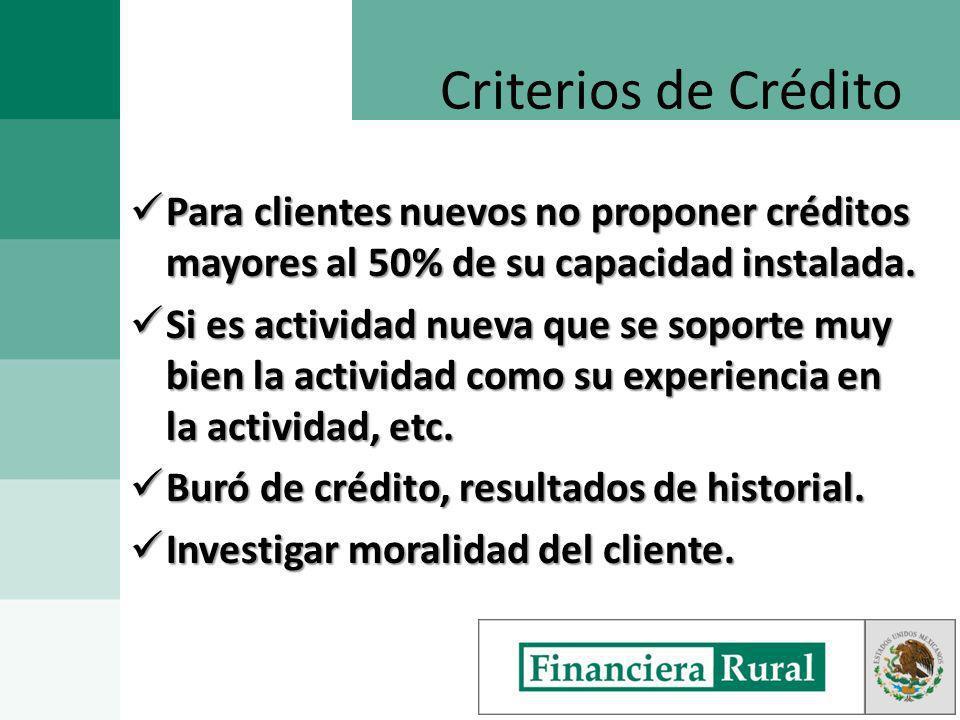 Para clientes nuevos no proponer créditos mayores al 50% de su capacidad instalada.