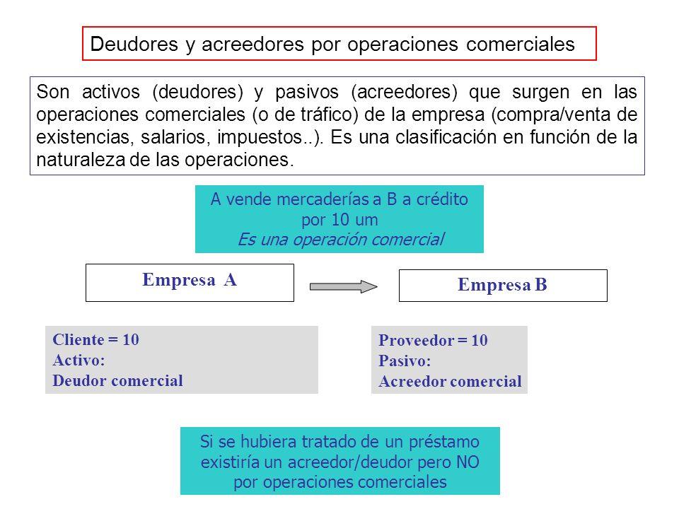 Gestión de cobro: consiste en entregar el efecto a una entidad financiera para que ésta se encargue de cobrarlo a su vencimiento.