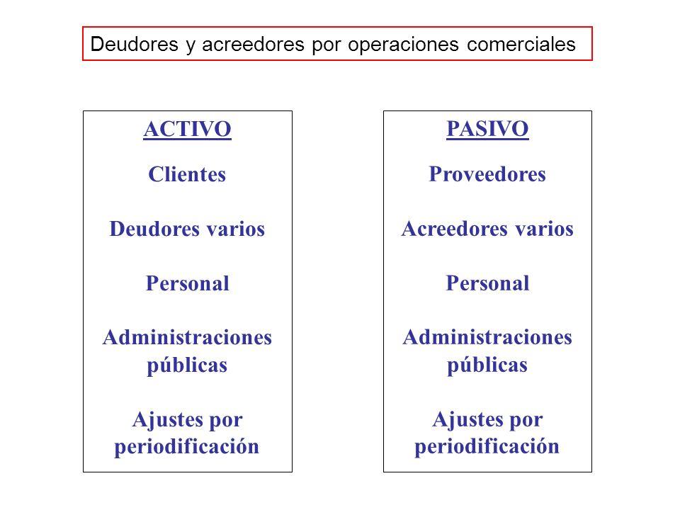 Clientes: Créditos concedidos a compradores de existencias y a usuarios de los servicios prestados por la empresa, siempre que constituyan una actividad principal.