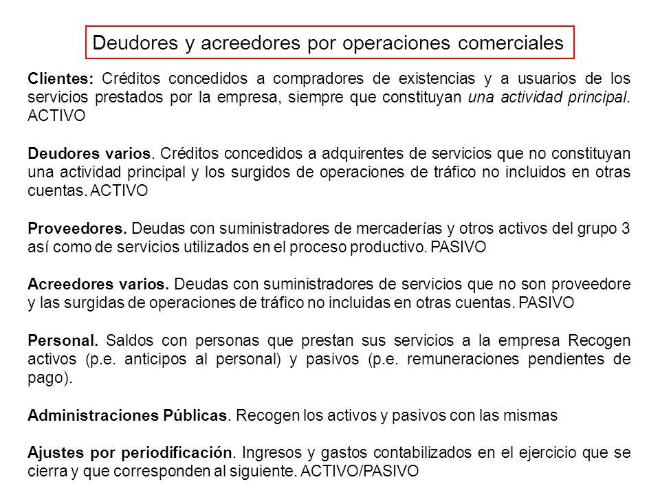 Clientes y deudores por operaciones comerciales.