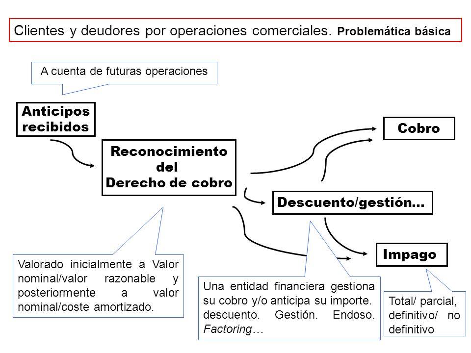En el reconocimiento de las cuentas a cobrar/pagar se atenderá, más que a su formalidad jurídica, al fondo de las operaciones, es decir, a la realización efectiva de las transacciones.