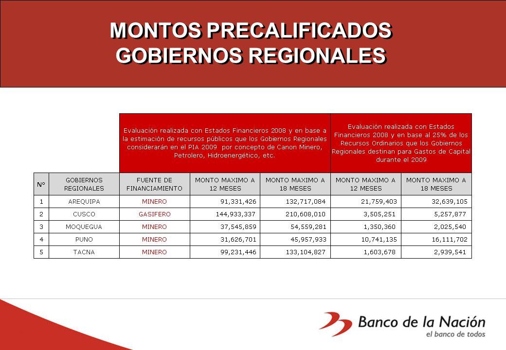 MONTOS PRECALIFICADOS GOBIERNOS REGIONALES