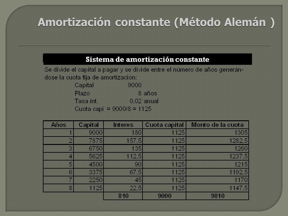 Amortización constante (Método Alemán ) Sistema de amortización constante