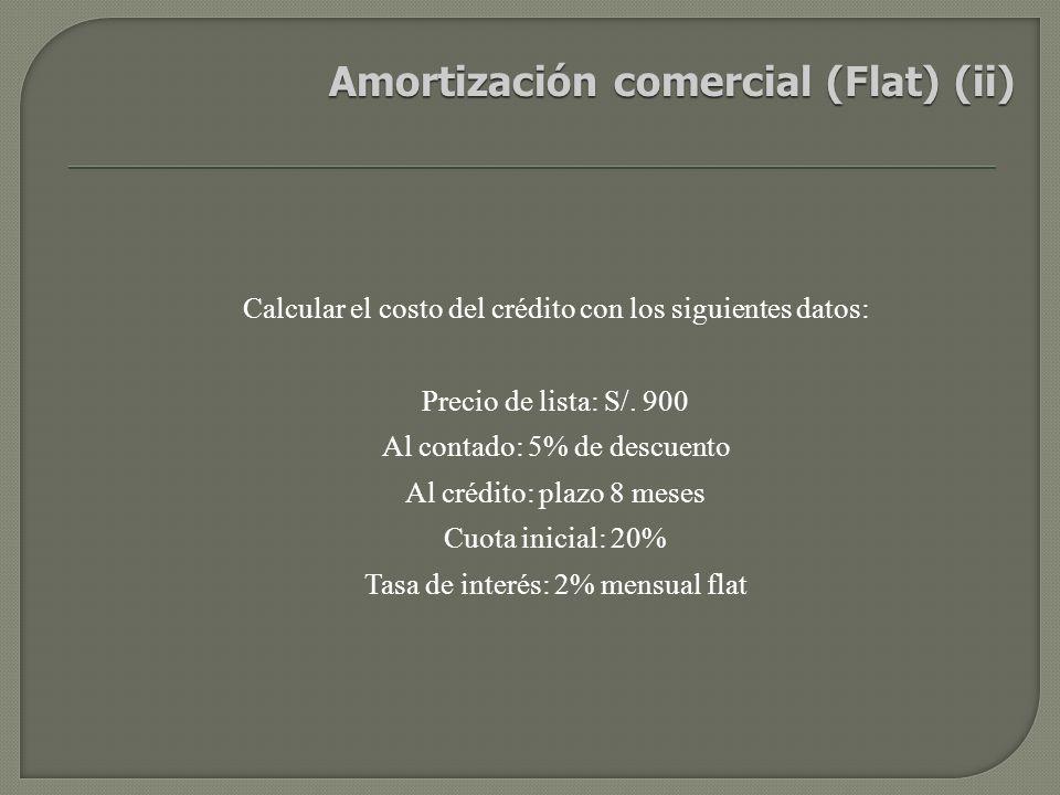 Calcular el costo del crédito con los siguientes datos: Precio de lista: S/.