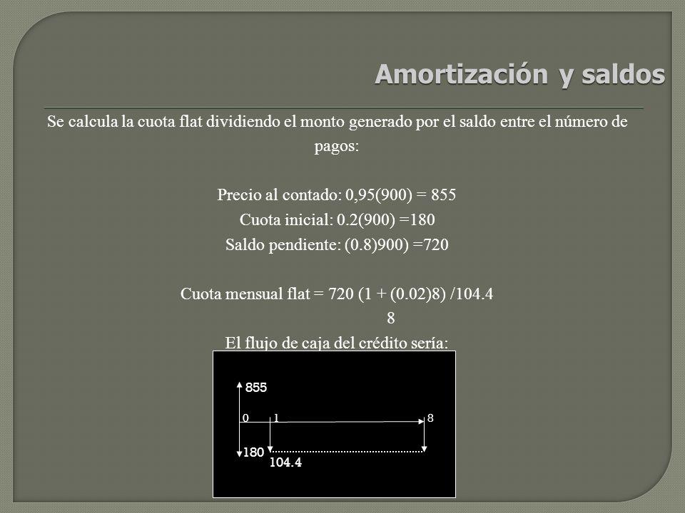 Se calcula la cuota flat dividiendo el monto generado por el saldo entre el número de pagos: Precio al contado: 0,95(900) = 855 Cuota inicial: 0.2(900) =180 Saldo pendiente: (0.8)900) =720 Cuota mensual flat = 720 (1 + (0.02)8) /104.4 8 El flujo de caja del crédito sería: 018 855 180 104.4 Amortización y saldos
