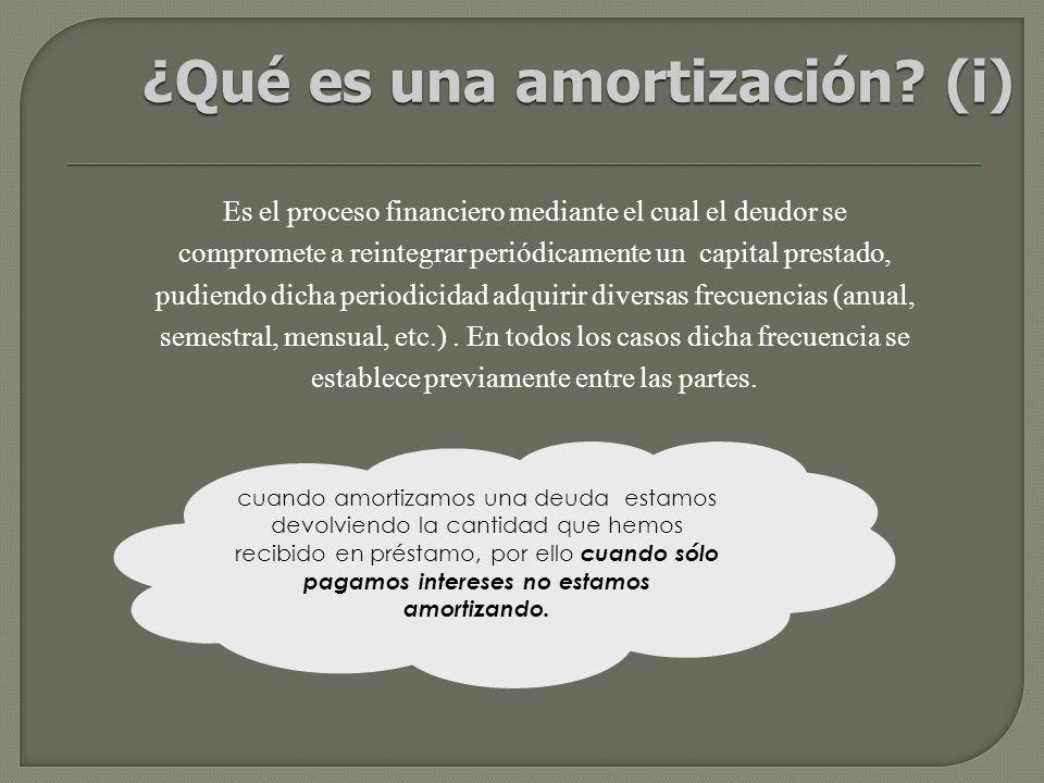 Es el proceso financiero mediante el cual el deudor se compromete a reintegrar periódicamente un capital prestado, pudiendo dicha periodicidad adquirir diversas frecuencias (anual, semestral, mensual, etc.).