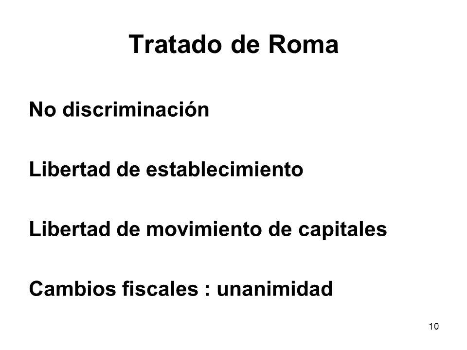 10 Tratado de Roma No discriminación Libertad de establecimiento Libertad de movimiento de capitales Cambios fiscales : unanimidad