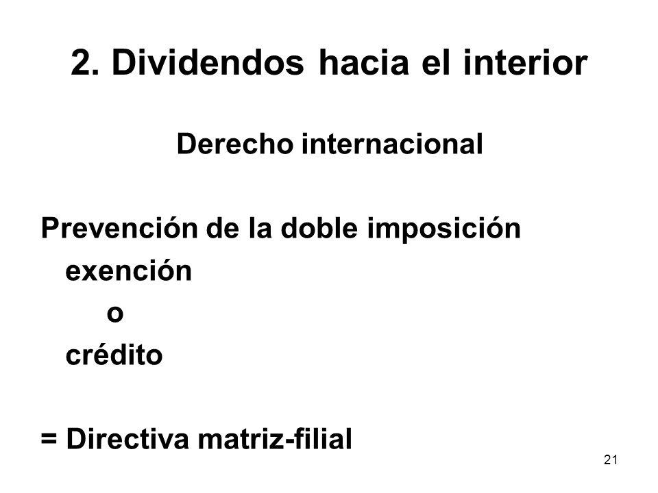 21 2. Dividendos hacia el interior Derecho internacional Prevención de la doble imposición exención o crédito = Directiva matriz-filial