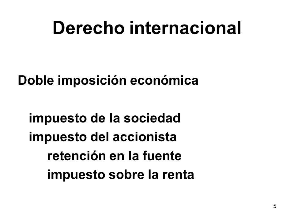 6 Derecho internacional Solución crédito de impuesto impuesto de sociedades se deduce del impuesto del accionista impuesto compensatorio de sociedades sobre ingresos exentos