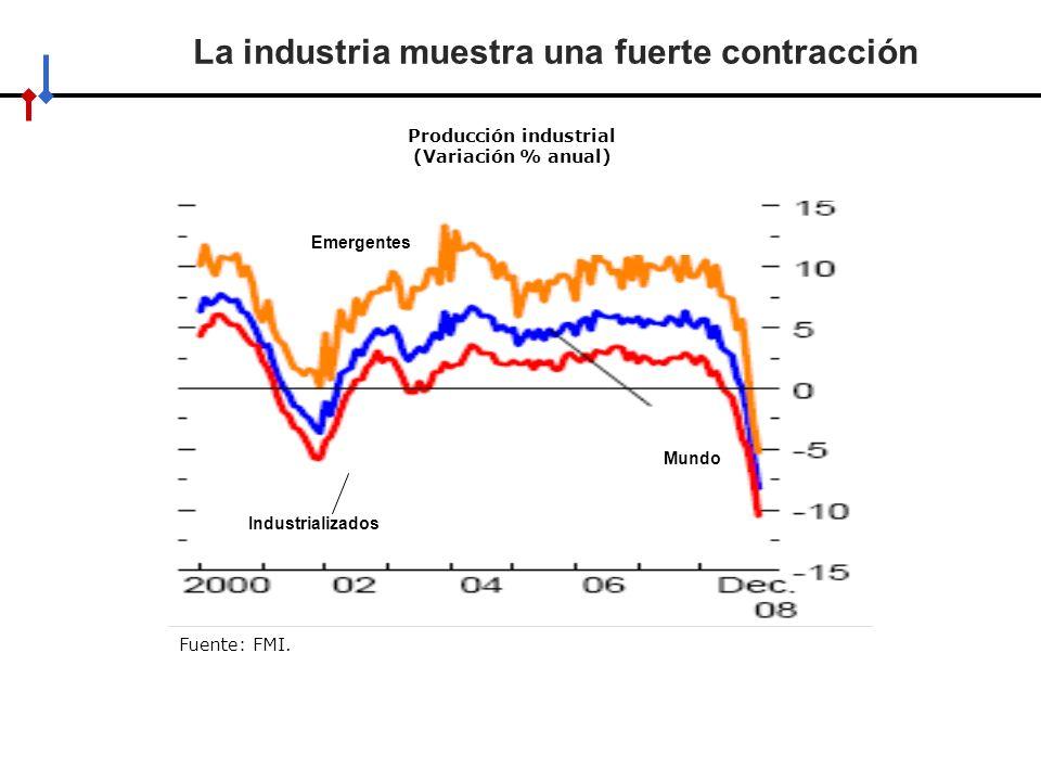 HACIA UN MINISTERIO AGIL, ACERTADO Y CONFIABLE Tanto el volumen como el valor del comercio sufrieron una fuerte caída en los últimos meses de 2008 Comercio mundial (Variación % anual) Fuente: FMI Valor Indice de Volumen