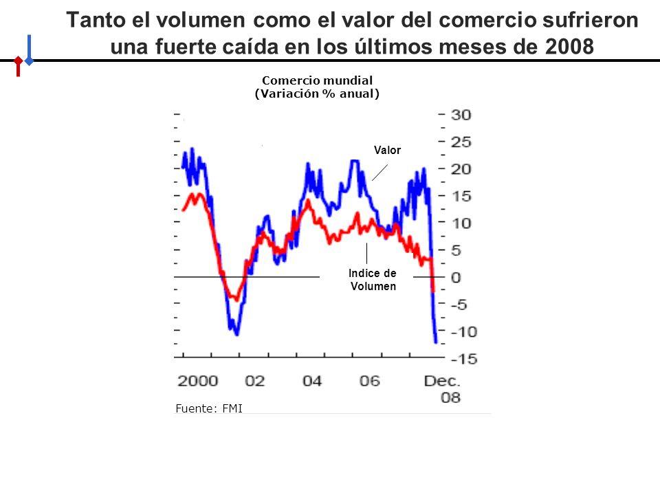 HACIA UN MINISTERIO AGIL, ACERTADO Y CONFIABLE Fuente: DANE PIB (sin cultivos ilícitos) - Cuarto trimestre de 2008