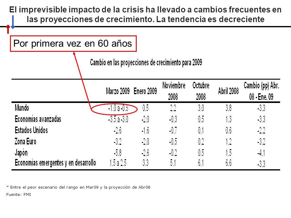 HACIA UN MINISTERIO AGIL, ACERTADO Y CONFIABLE Crecimiento del PIB 2008 (%) Pronóstico de Consenso - The Economist Fuente: The Economist.