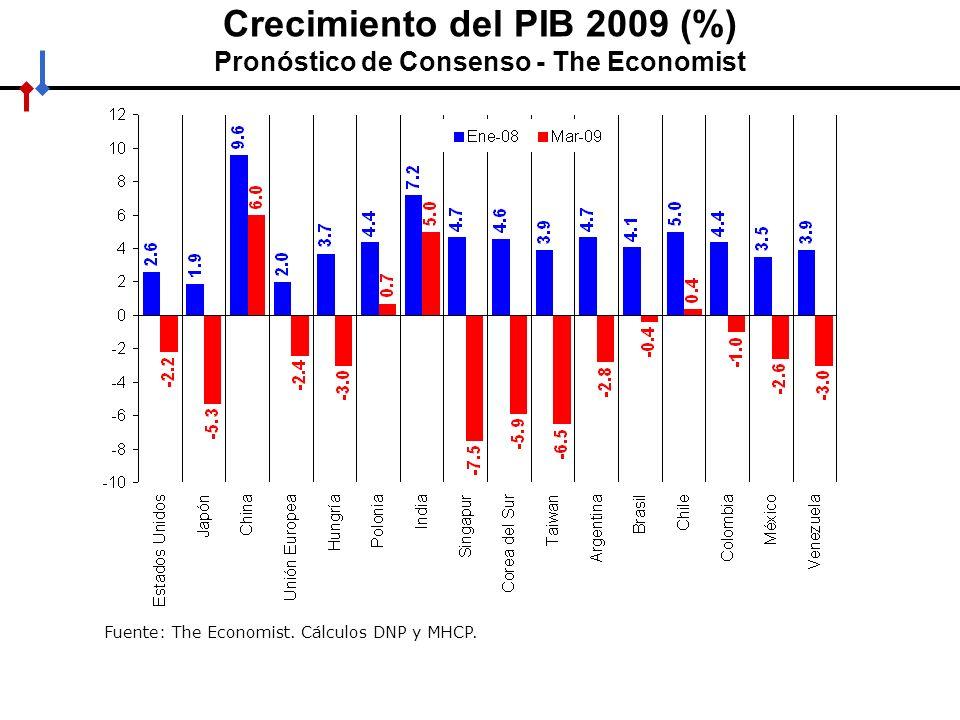 HACIA UN MINISTERIO AGIL, ACERTADO Y CONFIABLE La desaceleración industrial obedece por una parte al comportamiento de las exportaciones, que se resintieron en el último trimestre Exportaciones Colombianas por destino en 2008 (Valor FOB (miles de dólares) Fuente: DANE.