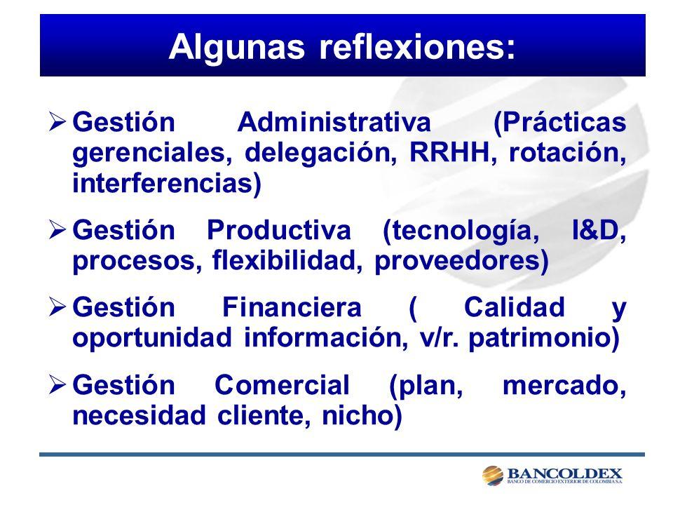 Gestión Administrativa (Prácticas gerenciales, delegación, RRHH, rotación, interferencias) Gestión Productiva (tecnología, I&D, procesos, flexibilidad, proveedores) Gestión Financiera ( Calidad y oportunidad información, v/r.