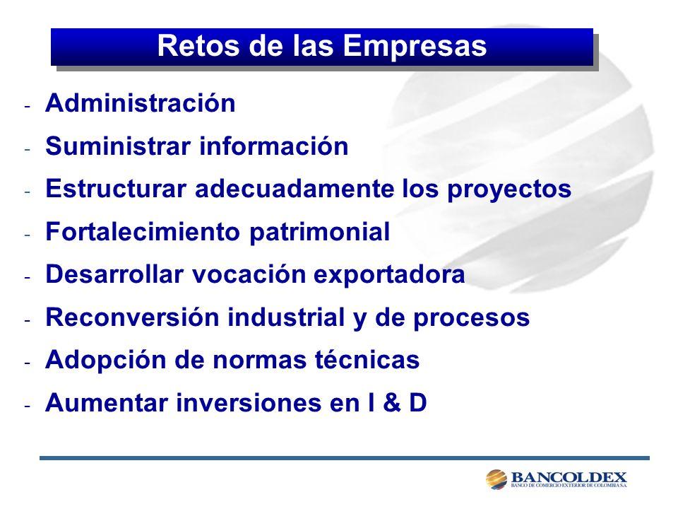 - Administración - Suministrar información - Estructurar adecuadamente los proyectos - Fortalecimiento patrimonial - Desarrollar vocación exportadora - Reconversión industrial y de procesos - Adopción de normas técnicas - Aumentar inversiones en I & D Retos de las Empresas